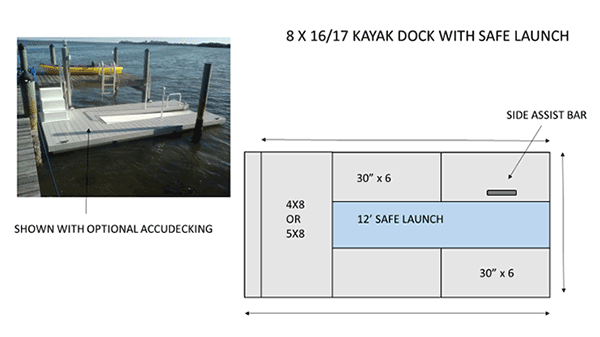 8 x 17 Slip Kayak Dock with 3x12 Safe Launch